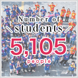 Number of students